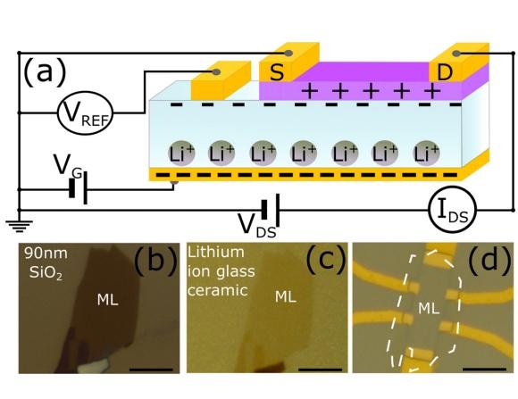 Publications   Quantum Electronics Group